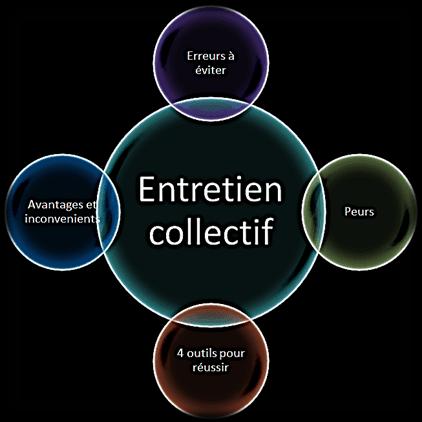 Entretien collectif - Entretien d embauche cabinet d avocat ...