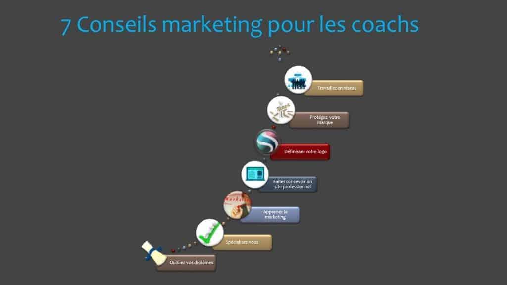 7 Conseils marketing pour les coachs